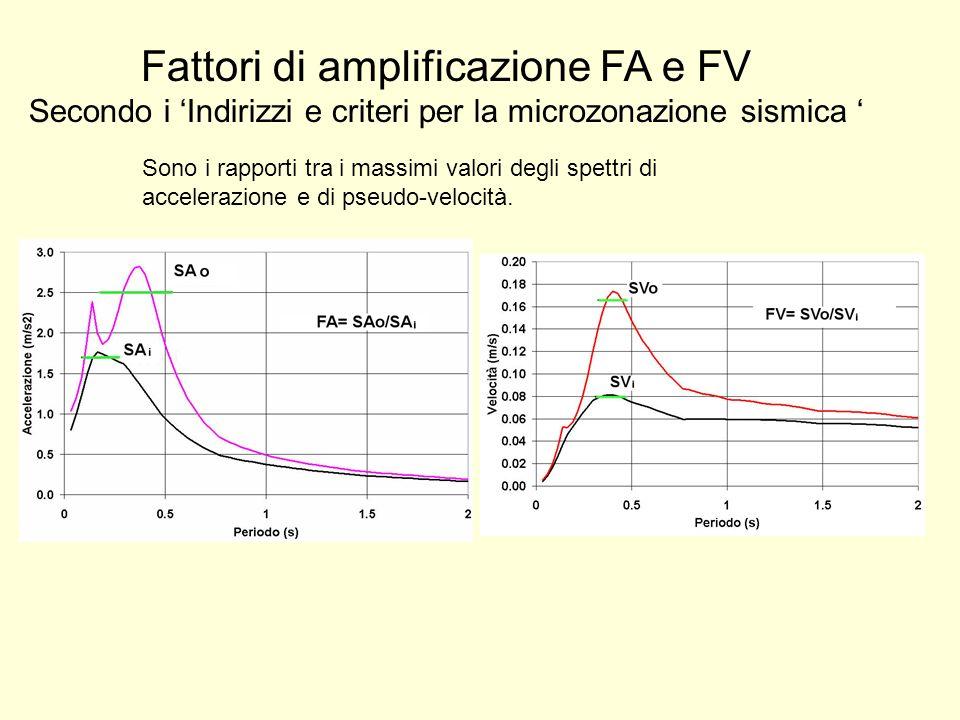 Fattori di amplificazione FA e FV Secondo i Indirizzi e criteri per la microzonazione sismica Sono i rapporti tra i massimi valori degli spettri di ac