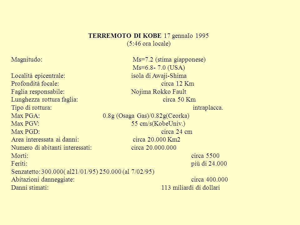 TERREMOTO DI KOBE 17 gennaIo 1995 (5:46 ora locale) Magnitudo: Ms=7.2 (stima giapponese) Ms=6.8- 7.0 (USA) Località epicentrale: isola di Awaji-Shima