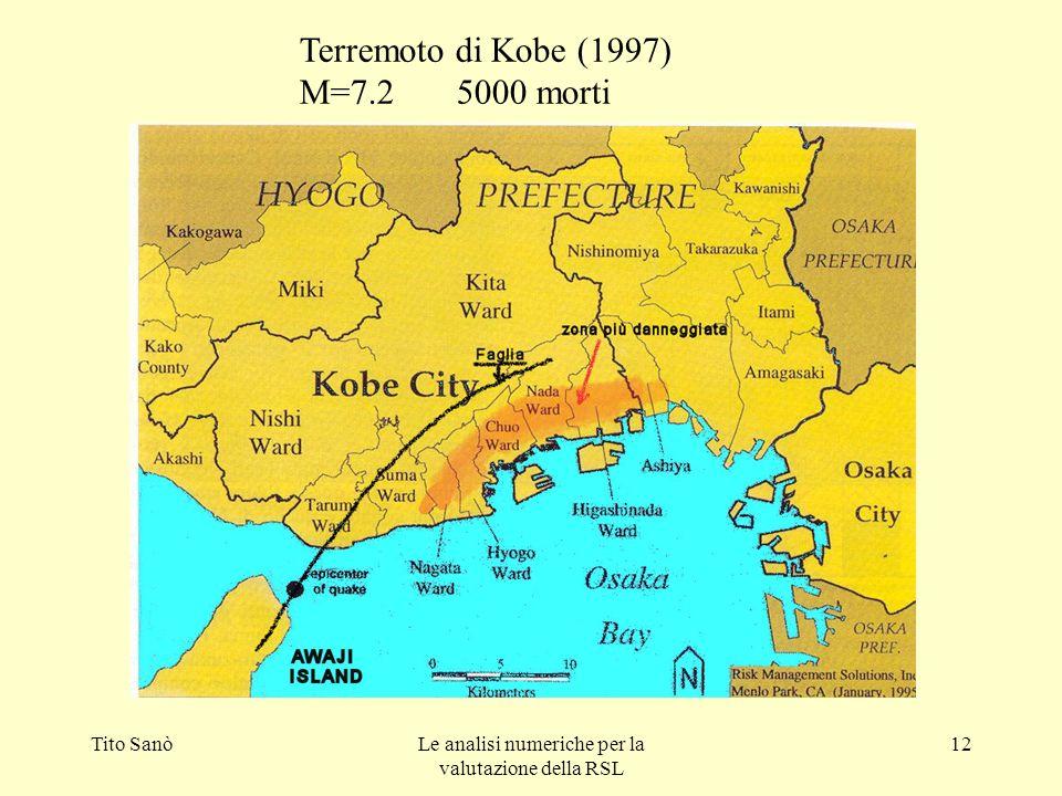 Tito SanòLe analisi numeriche per la valutazione della RSL 12 Terremoto di Kobe (1997) M=7.2 5000 morti