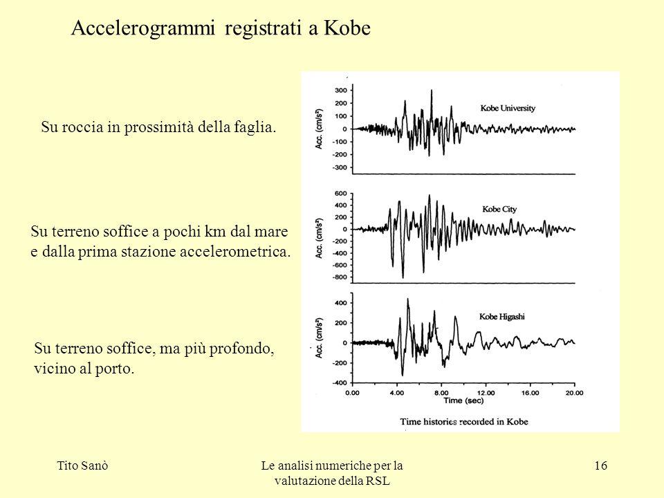 Tito SanòLe analisi numeriche per la valutazione della RSL 16 Su roccia in prossimità della faglia. Accelerogrammi registrati a Kobe Su terreno soffic