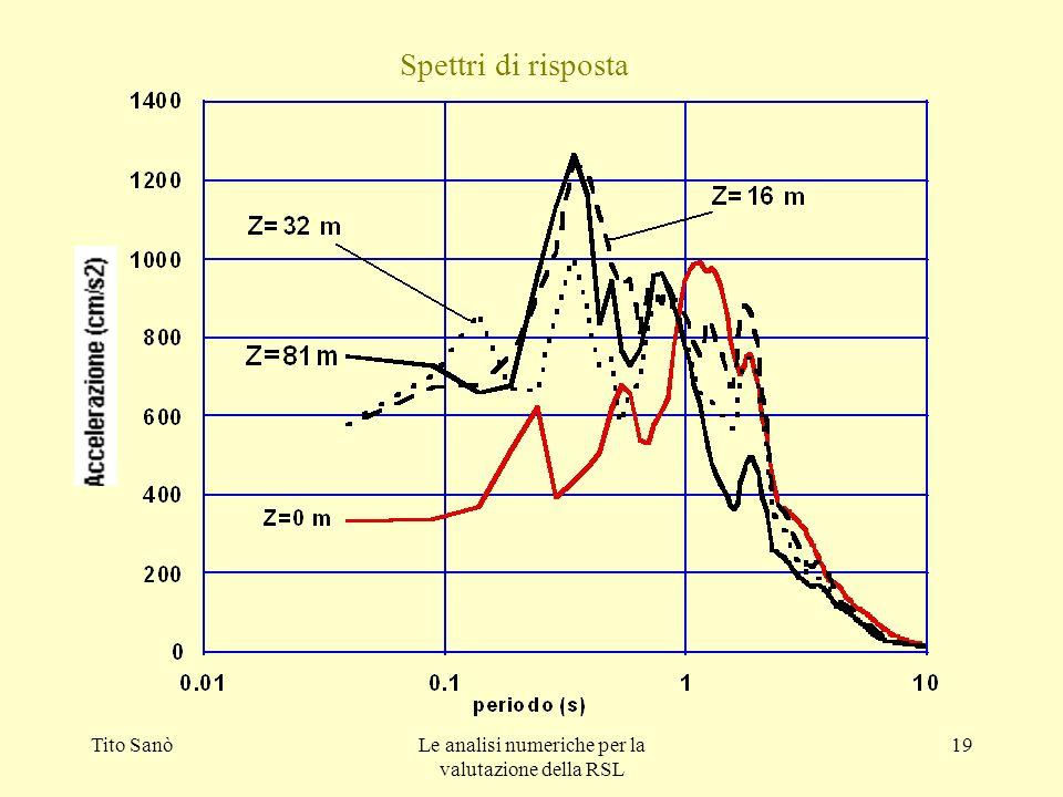 Tito SanòLe analisi numeriche per la valutazione della RSL 19 Spettri di risposta