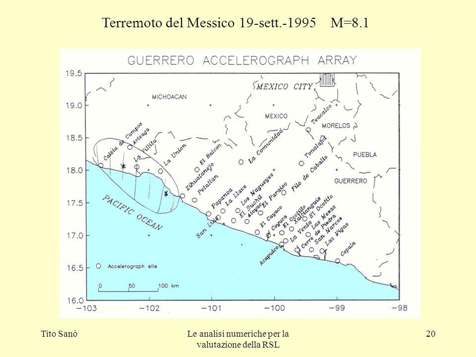 Tito SanòLe analisi numeriche per la valutazione della RSL 20 Terremoto del Messico 19-sett.-1995 M=8.1