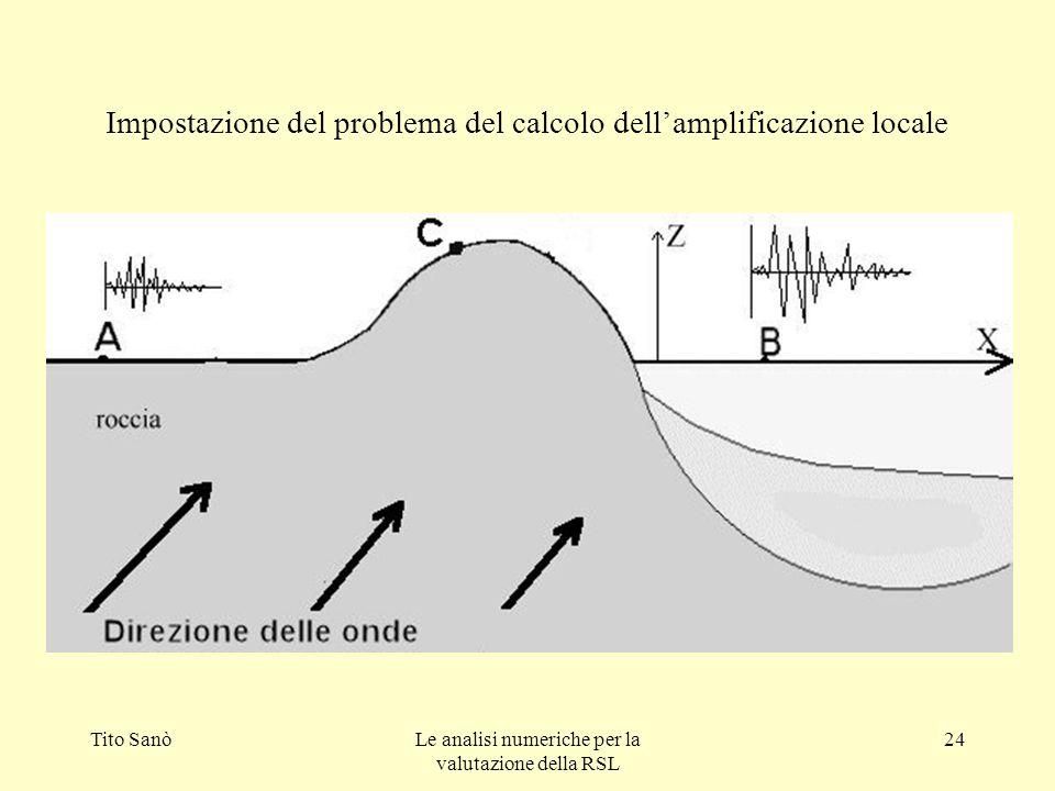 Tito SanòLe analisi numeriche per la valutazione della RSL 24 Impostazione del problema del calcolo dellamplificazione locale