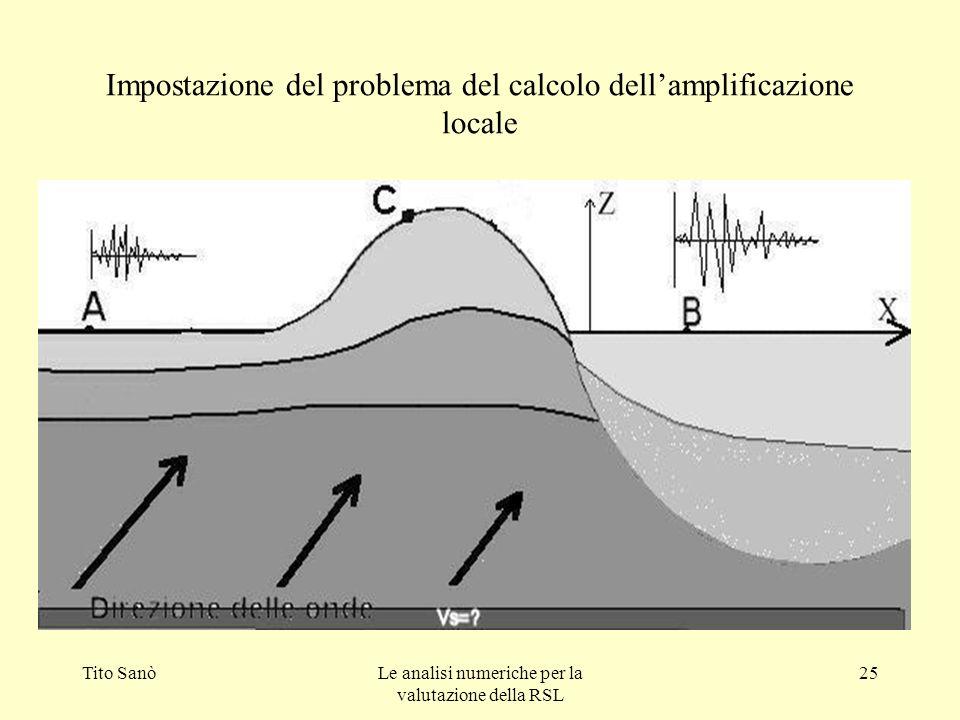 Tito SanòLe analisi numeriche per la valutazione della RSL 25 Impostazione del problema del calcolo dellamplificazione locale