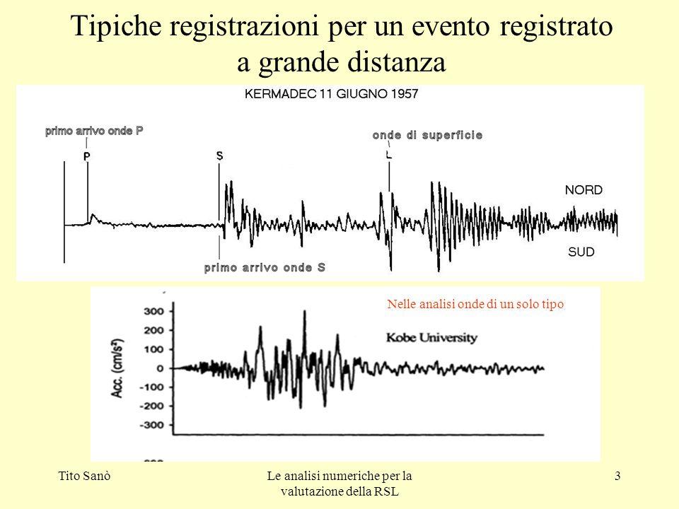 Tito SanòLe analisi numeriche per la valutazione della RSL 3 Tipiche registrazioni per un evento registrato a grande distanza Nelle analisi onde di un