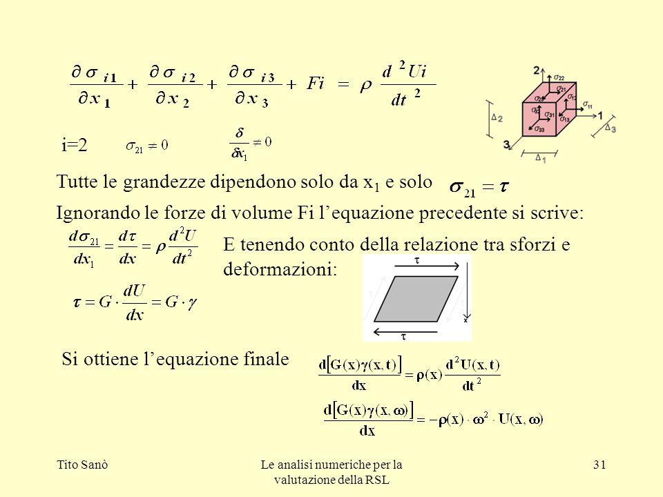 Tito SanòLe analisi numeriche per la valutazione della RSL 31 Tutte le grandezze dipendono solo da x 1 e solo Ignorando le forze di volume Fi lequazio