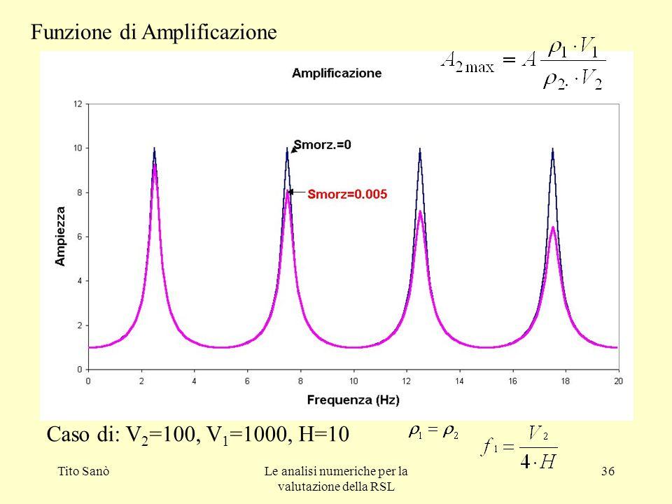 Tito SanòLe analisi numeriche per la valutazione della RSL 36 Funzione di Amplificazione Caso di: V 2 =100, V 1 =1000, H=10