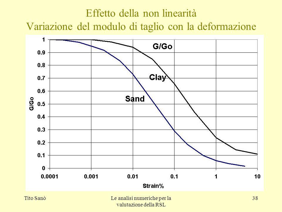 Tito SanòLe analisi numeriche per la valutazione della RSL 38 Effetto della non linearità Variazione del modulo di taglio con la deformazione