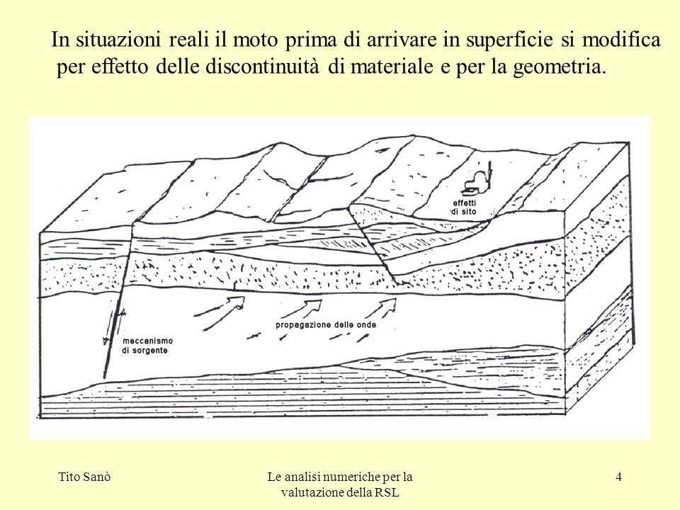 Tito SanòLe analisi numeriche per la valutazione della RSL 4 In situazioni reali il moto prima di arrivare in superficie si modifica per effetto delle