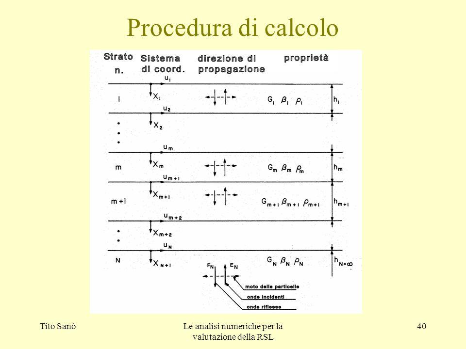 Tito SanòLe analisi numeriche per la valutazione della RSL 40 Procedura di calcolo