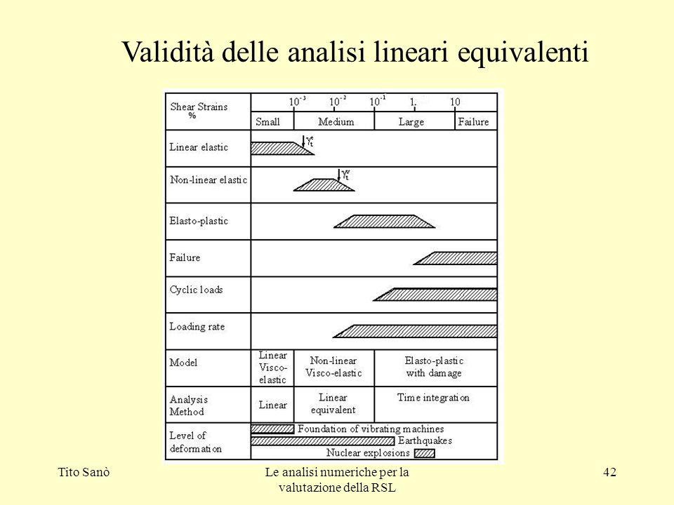 Tito SanòLe analisi numeriche per la valutazione della RSL 42 Validità delle analisi lineari equivalenti