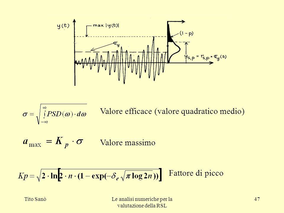 Tito SanòLe analisi numeriche per la valutazione della RSL 47 Valore efficace (valore quadratico medio) Valore massimo Fattore di picco