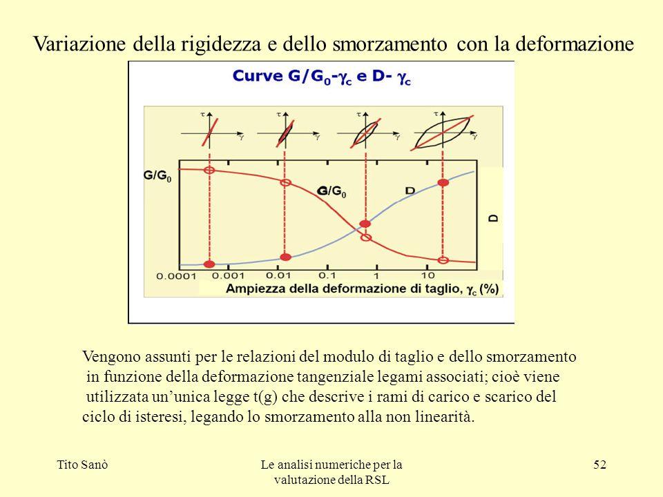 Tito SanòLe analisi numeriche per la valutazione della RSL 52 Variazione della rigidezza e dello smorzamento con la deformazione Vengono assunti per l