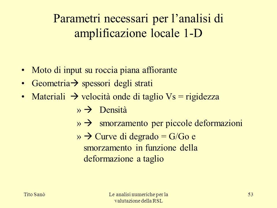 Tito SanòLe analisi numeriche per la valutazione della RSL 53 Parametri necessari per lanalisi di amplificazione locale 1-D Moto di input su roccia pi