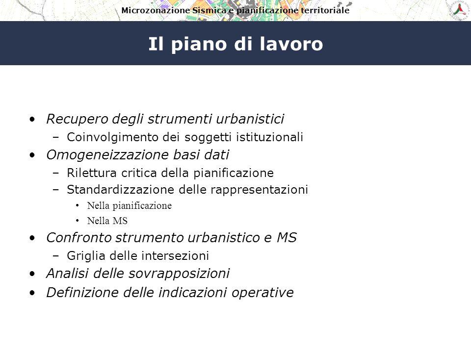 Microzonazione Sismica e pianificazione territoriale Recupero degli strumenti urbanistici