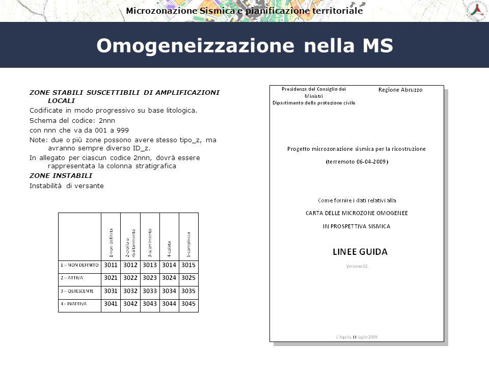 Microzonazione Sismica e pianificazione territoriale Confronto strumento urbanistico e MS Navelli (Civitaretenga) PRG MS