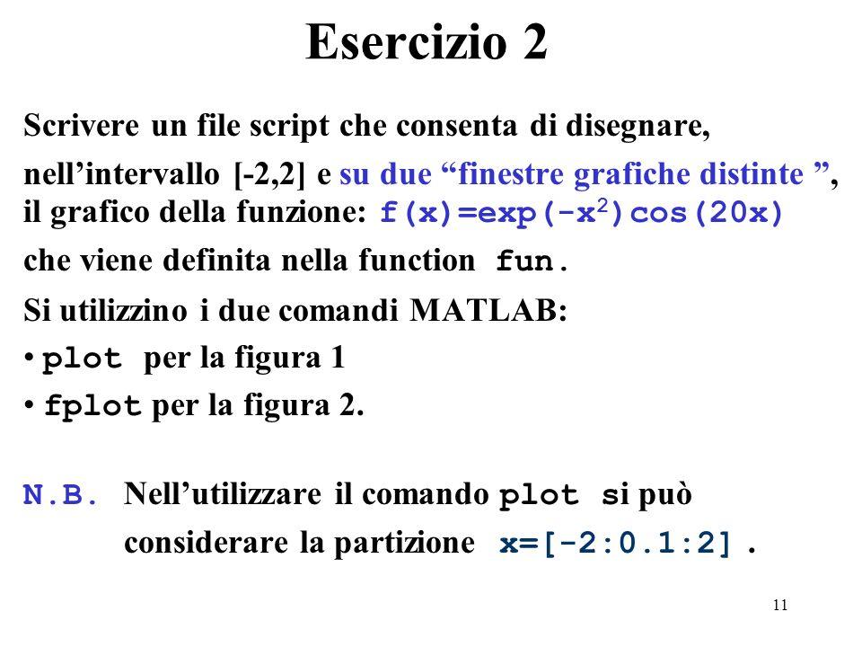 11 Esercizio 2 Scrivere un file script che consenta di disegnare, nellintervallo [-2,2] e su due finestre grafiche distinte, il grafico della funzione: f(x)=exp(-x 2 )cos(20x) che viene definita nella function fun.