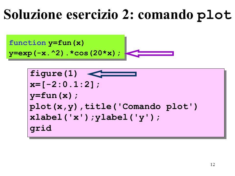 12 Soluzione esercizio 2: comando plot function y=fun(x) y=exp(-x.^2).*cos(20*x); function y=fun(x) y=exp(-x.^2).*cos(20*x); figure(1) x=[-2:0.1:2]; y=fun(x); plot(x,y),title( Comando plot ) xlabel( x );ylabel( y ); grid figure(1) x=[-2:0.1:2]; y=fun(x); plot(x,y),title( Comando plot ) xlabel( x );ylabel( y ); grid