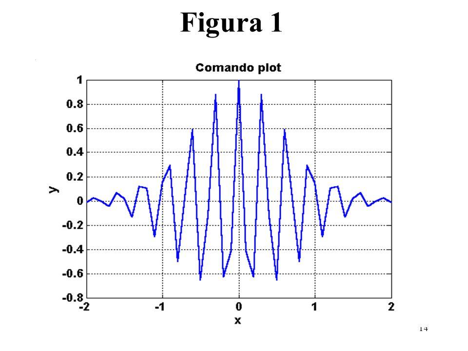 14 Figura 1