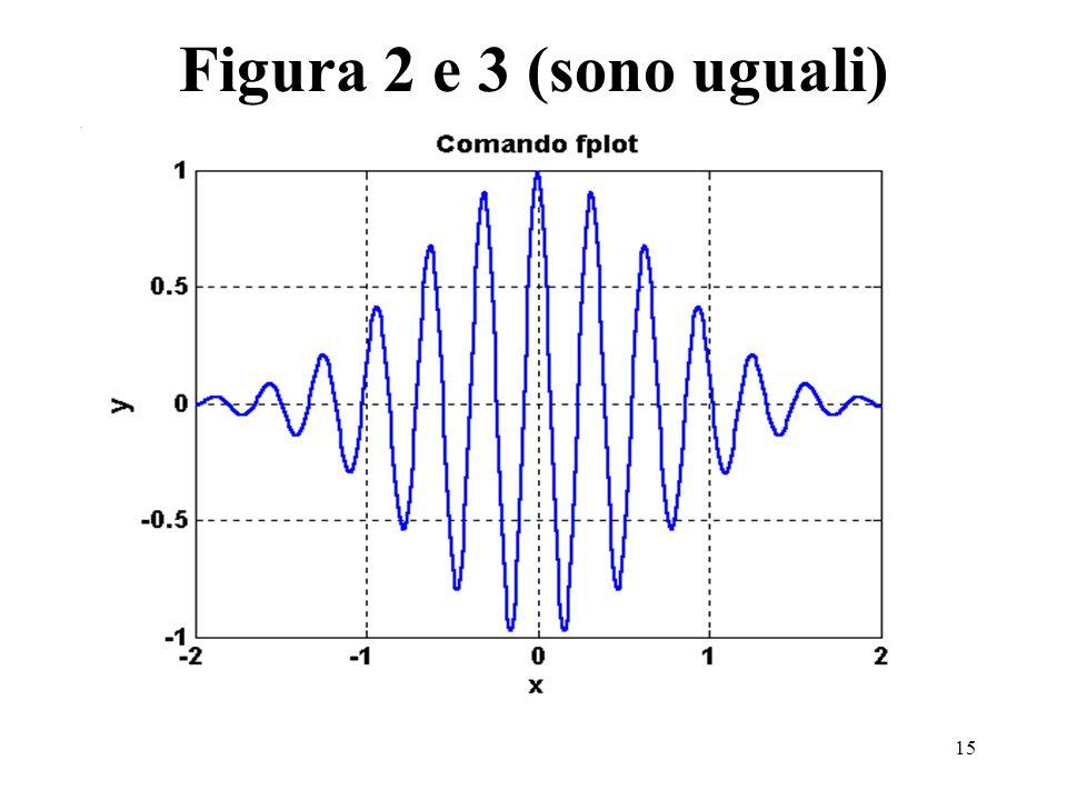 15 Figura 2 e 3 (sono uguali)