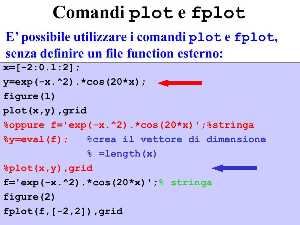 16 Comandi plot e fplot x=[-2:0.1:2]; y=exp(-x.^2).*cos(20*x); figure(1) plot(x,y),grid %oppure f= exp(-x.^2).*cos(20*x) ;%stringa %y=eval(f); %crea il vettore di dimensione % =length(x) %plot(x,y),grid f= exp(-x.^2).*cos(20*x) ;% stringa figure(2) fplot(f,[-2,2]),grid E possibile utilizzare i comandi plot e fplot, senza definire un file function esterno: