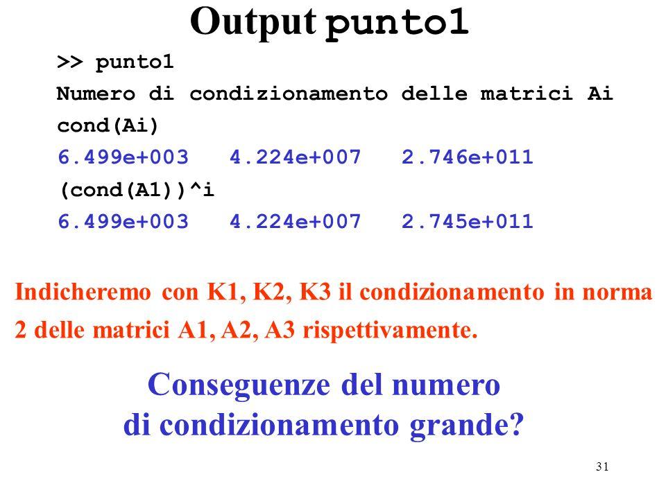 31 Output punto1 >> punto1 Numero di condizionamento delle matrici Ai cond(Ai) 6.499e+003 4.224e+007 2.746e+011 (cond(A1))^i 6.499e+003 4.224e+007 2.745e+011 Conseguenze del numero di condizionamento grande.