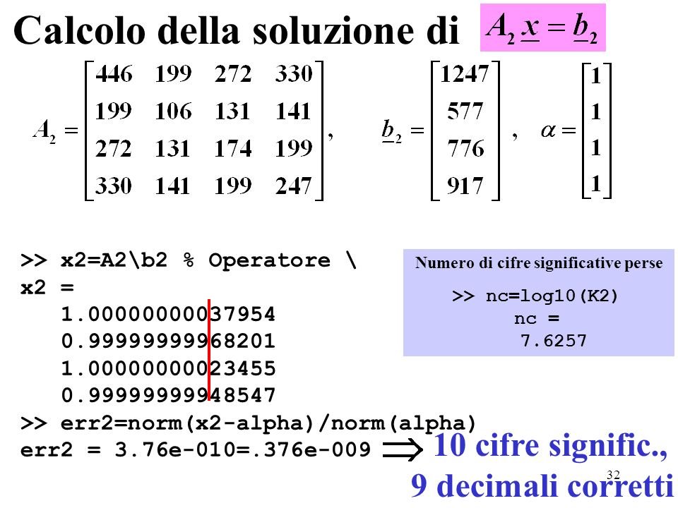 32 Calcolo della soluzione di >> x2=A2\b2 % Operatore \ x2 = 1.00000000037954 0.99999999968201 1.00000000023455 0.99999999948547 >> err2=norm(x2-alpha