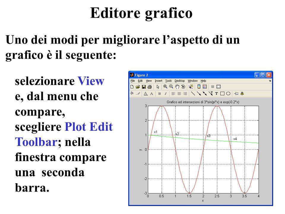 4 Editore grafico Uno dei modi per migliorare laspetto di un grafico è il seguente: selezionare View e, dal menu che compare, scegliere Plot Edit Toolbar; nella finestra compare una seconda barra.