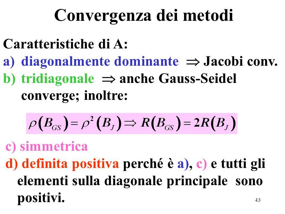 43 Convergenza dei metodi Caratteristiche di A: a)diagonalmente dominante Jacobi conv. b)tridiagonale anche Gauss-Seidel converge; inoltre: c) simmetr