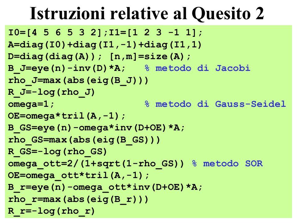 45 Istruzioni relative al Quesito 2 I0=[4 5 6 5 3 2];I1=[1 2 3 -1 1]; A=diag(I0)+diag(I1,-1)+diag(I1,1) D=diag(diag(A)); [n,m]=size(A); B_J=eye(n)-inv