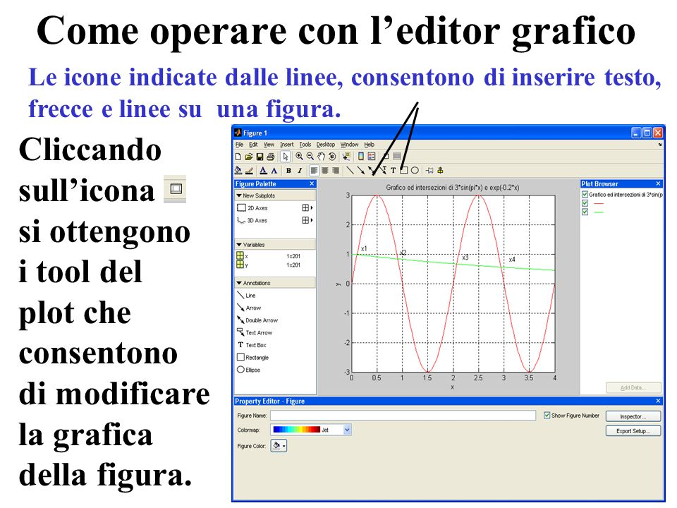 5 Come operare con leditor grafico Cliccando sullicona si ottengono i tool del plot che consentono di modificare la grafica della figura.