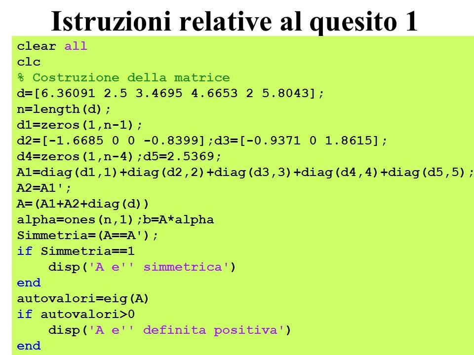 53 Istruzioni relative al quesito 1 clear all clc % Costruzione della matrice d=[6.36091 2.5 3.4695 4.6653 2 5.8043]; n=length(d); d1=zeros(1,n-1); d2=[-1.6685 0 0 -0.8399];d3=[-0.9371 0 1.8615]; d4=zeros(1,n-4);d5=2.5369; A1=diag(d1,1)+diag(d2,2)+diag(d3,3)+diag(d4,4)+diag(d5,5); A2=A1 ; A=(A1+A2+diag(d)) alpha=ones(n,1);b=A*alpha Simmetria=(A==A ); if Simmetria==1 disp( A e simmetrica ) end autovalori=eig(A) if autovalori>0 disp( A e definita positiva ) end