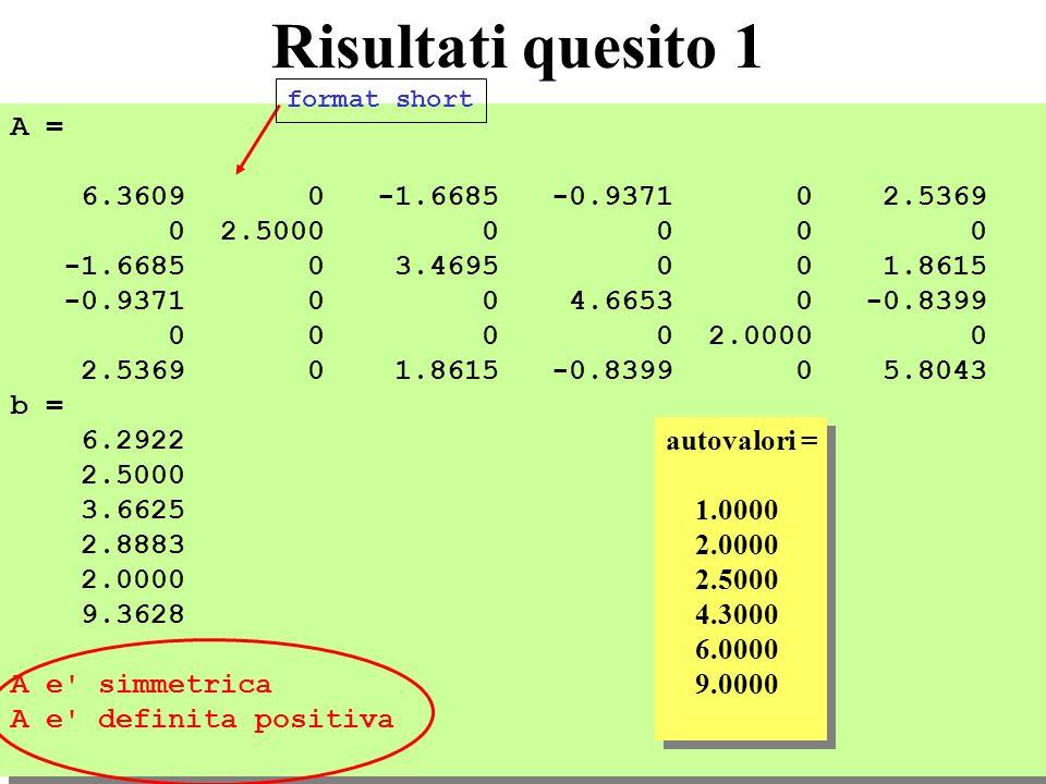 55 Risultati quesito 1 A = 6.3609 0 -1.6685 -0.9371 0 2.5369 0 2.5000 0 0 0 0 -1.6685 0 3.4695 0 0 1.8615 -0.9371 0 0 4.6653 0 -0.8399 0 0 0 0 2.0000 0 2.5369 0 1.8615 -0.8399 0 5.8043 b = 6.2922 2.5000 3.6625 2.8883 2.0000 9.3628 A e simmetrica A e definita positiva A = 6.3609 0 -1.6685 -0.9371 0 2.5369 0 2.5000 0 0 0 0 -1.6685 0 3.4695 0 0 1.8615 -0.9371 0 0 4.6653 0 -0.8399 0 0 0 0 2.0000 0 2.5369 0 1.8615 -0.8399 0 5.8043 b = 6.2922 2.5000 3.6625 2.8883 2.0000 9.3628 A e simmetrica A e definita positiva autovalori = 1.0000 2.0000 2.5000 4.3000 6.0000 9.0000 autovalori = 1.0000 2.0000 2.5000 4.3000 6.0000 9.0000 format short