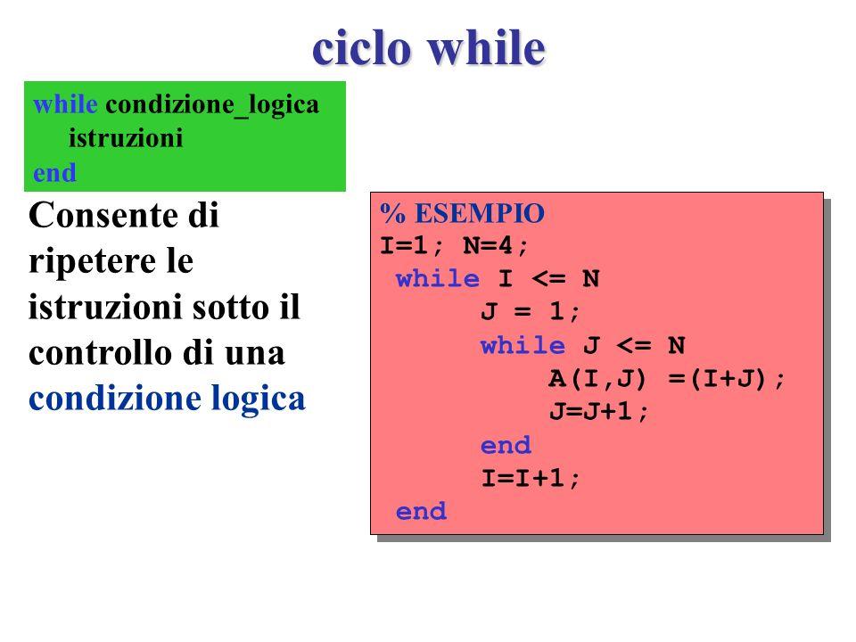 ciclo while Consente di ripetere le istruzioni sotto il controllo di una condizione logica % ESEMPIO I=1; N=4; while I <= N J = 1; while J <= N A(I,J) =(I+J); J=J+1; end I=I+1; end % ESEMPIO I=1; N=4; while I <= N J = 1; while J <= N A(I,J) =(I+J); J=J+1; end I=I+1; end while condizione_logica istruzioni end