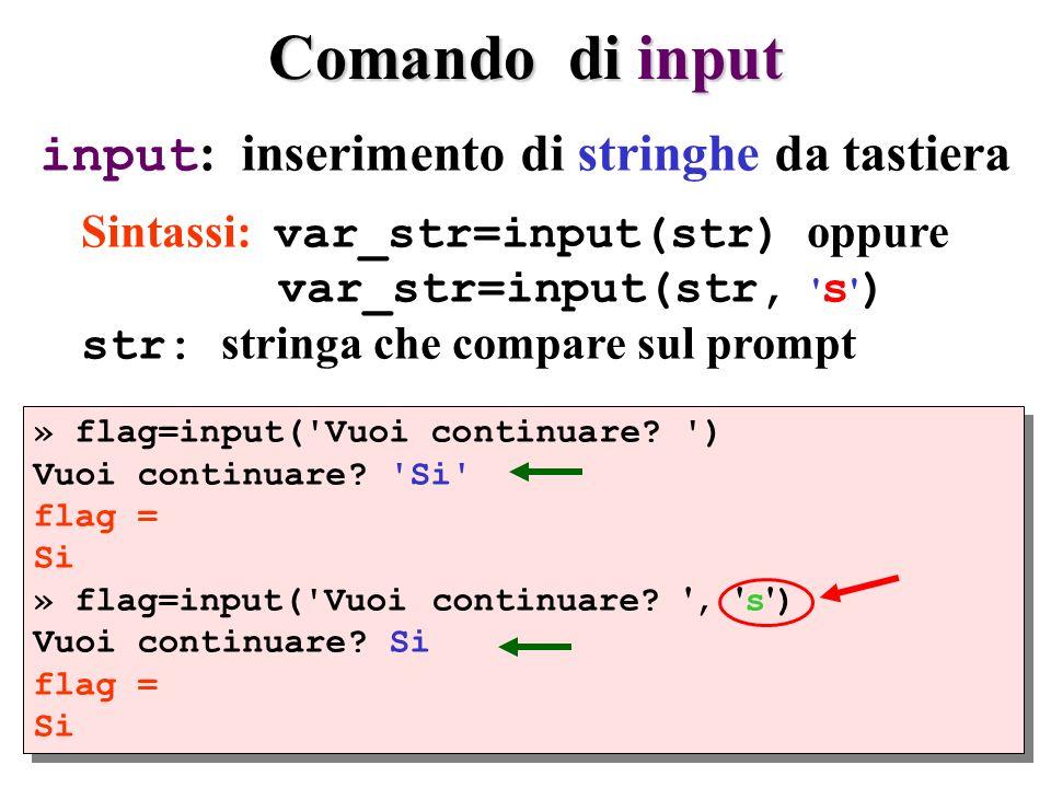 Comando di input input : inserimento di stringhe da tastiera » flag=input( Vuoi continuare.