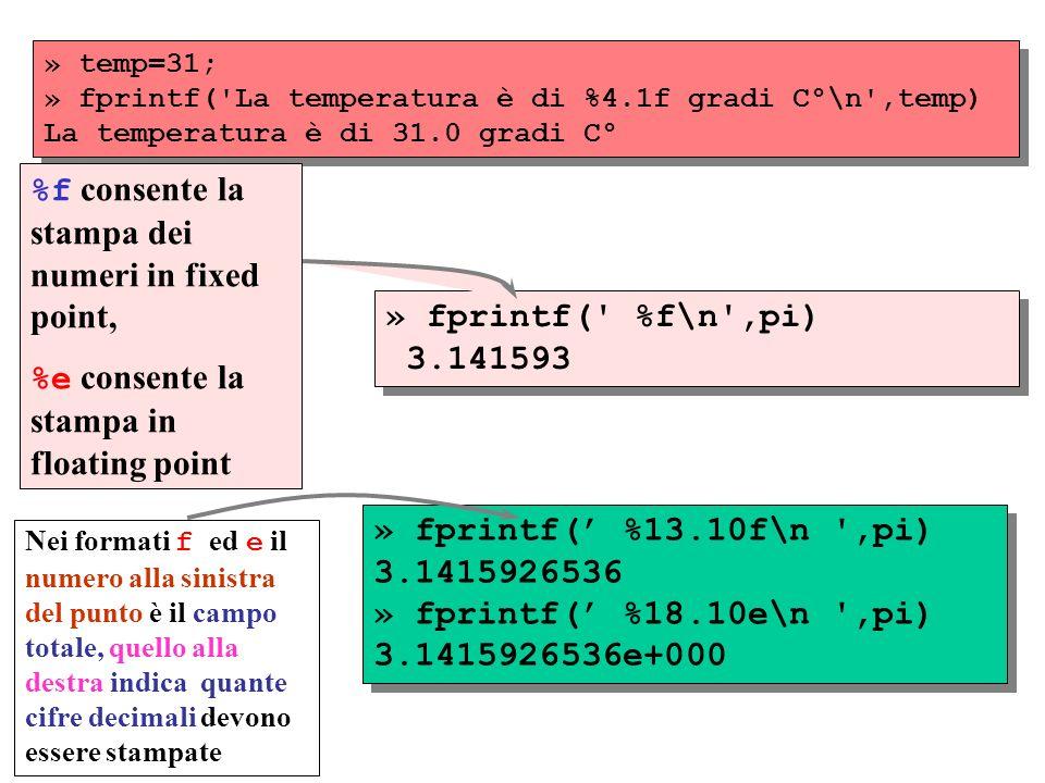 » temp=31; » fprintf( La temperatura è di %4.1f gradi C°\n ,temp) La temperatura è di 31.0 gradi C° » temp=31; » fprintf( La temperatura è di %4.1f gradi C°\n ,temp) La temperatura è di 31.0 gradi C° » fprintf( %f\n ,pi) 3.141593 » fprintf( %f\n ,pi) 3.141593 %f consente la stampa dei numeri in fixed point, %e consente la stampa in floating point » fprintf( %13.10f\n ,pi) 3.1415926536 » fprintf( %18.10e\n ,pi) 3.1415926536e+000 » fprintf( %13.10f\n ,pi) 3.1415926536 » fprintf( %18.10e\n ,pi) 3.1415926536e+000 Nei formati f ed e il numero alla sinistra del punto è il campo totale, quello alla destra indica quante cifre decimali devono essere stampate