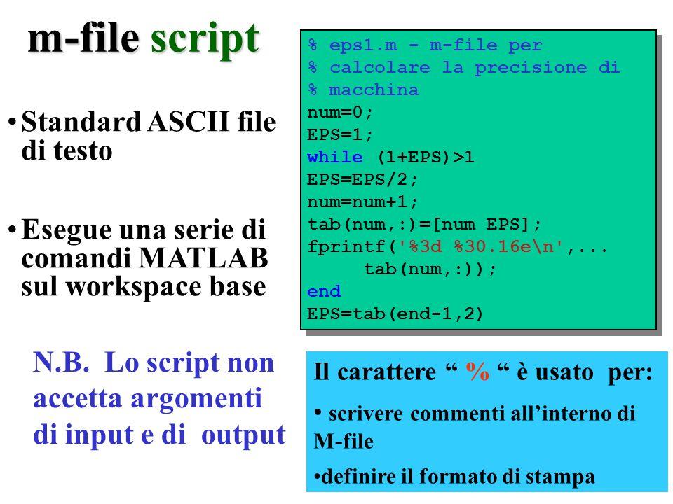 m-file script Standard ASCII file di testo Esegue una serie di comandi MATLAB sul workspace base Il carattere % è usato per: scrivere commenti allinterno di M-file definire il formato di stampa % eps1.m - m-file per % calcolare la precisione di % macchina num=0; EPS=1; while (1+EPS)>1 EPS=EPS/2; num=num+1; tab(num,:)=[num EPS]; fprintf( %3d %30.16e\n ,...