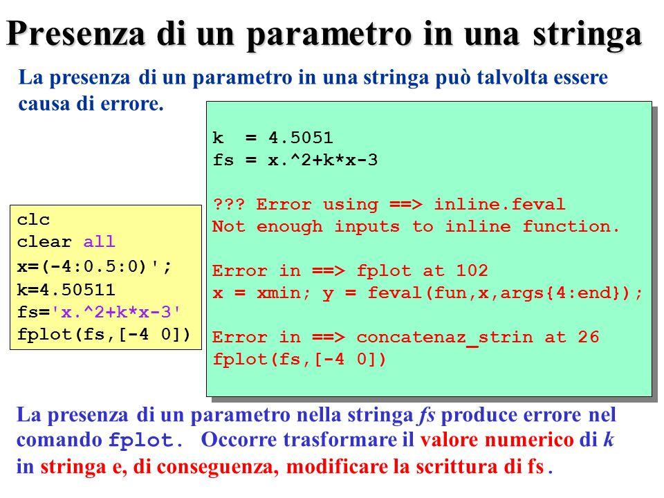 Espressione corretta della stringa fs da utilizzare nel comando fplot ks=num2str(k) % ks è la stringa 4.5051 (il valore di k è % arrotondato con 4 decimali) fs=[ x.^2+ ,ks, *x-3 ] % fs è ottenuta come concatenazione di stringhe fplot(fs,[-4 0]) Nota Bene: Il comando num2str(k) trasforma k in una stringa di cifre (le stesse cifre di k ) con 4 cifre decimali.