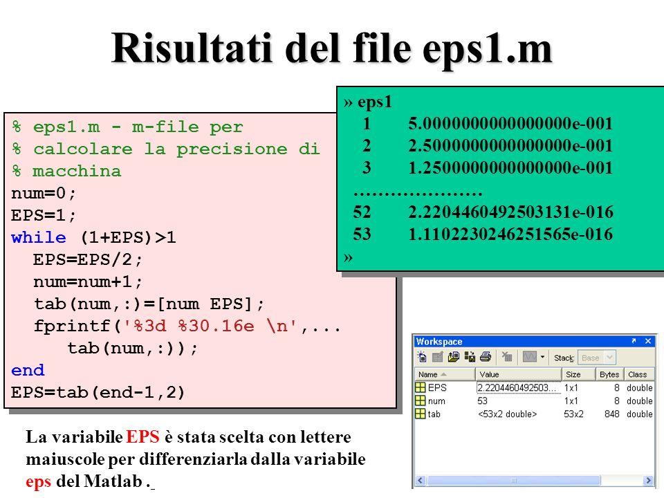 Risultati del file eps1.m % eps1.m - m-file per % calcolare la precisione di % macchina num=0; EPS=1; while (1+EPS)>1 EPS=EPS/2; num=num+1; tab(num,:)=[num EPS]; fprintf( %3d %30.16e \n ,...