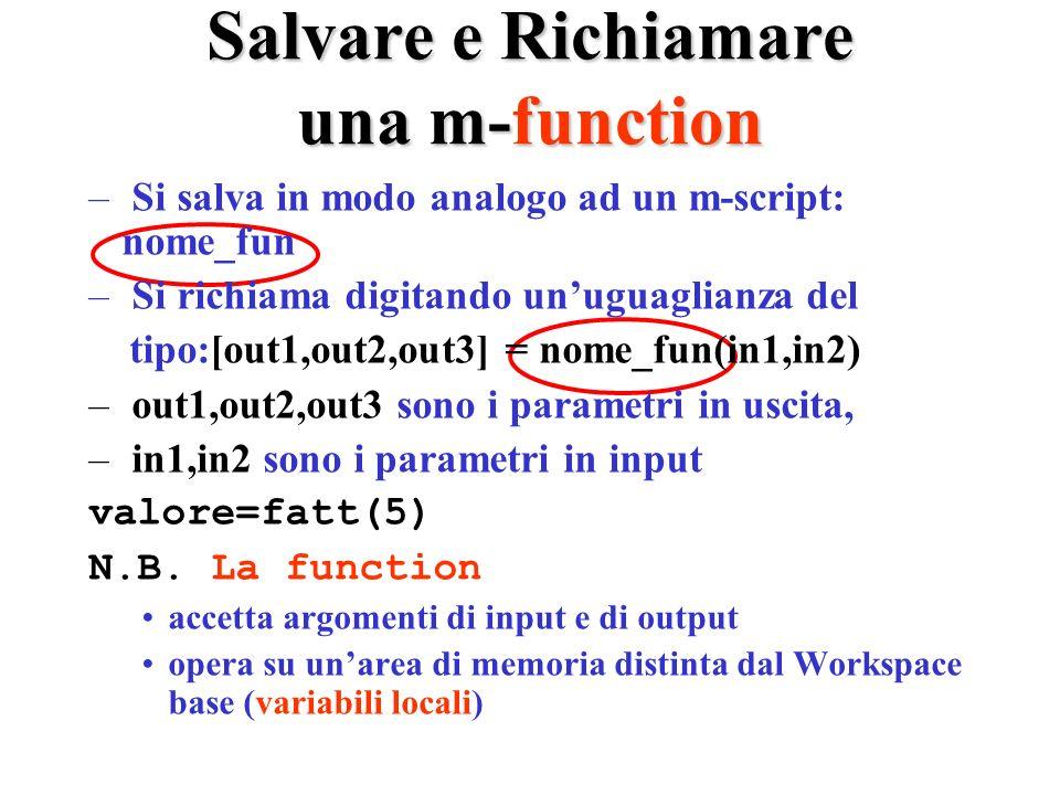 – Si salva in modo analogo ad un m-script: nome_fun – Si richiama digitando unuguaglianza del tipo:[out1,out2,out3] = nome_fun(in1,in2) – out1,out2,out3 sono i parametri in uscita, – in1,in2 sono i parametri in input valore=fatt(5) N.B.