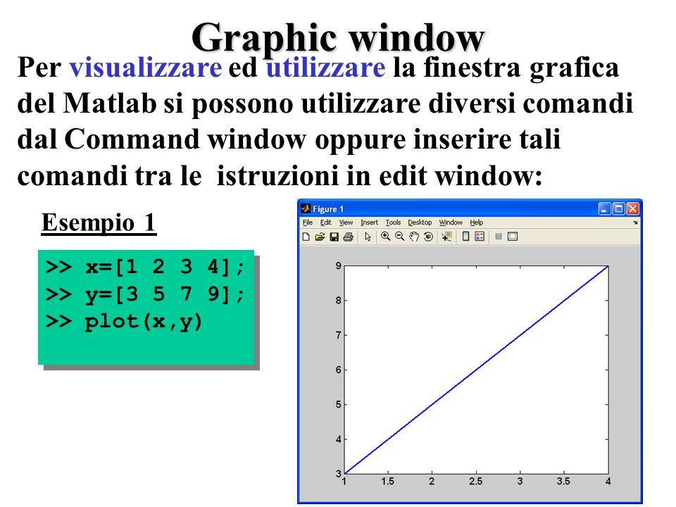 Graphic window Per visualizzare ed utilizzare la finestra grafica del Matlab si possono utilizzare diversi comandi dal Command window oppure inserire tali comandi tra le istruzioni in edit window: >> x=[1 2 3 4]; >> y=[3 5 7 9]; >> plot(x,y) >> x=[1 2 3 4]; >> y=[3 5 7 9]; >> plot(x,y) Esempio 1
