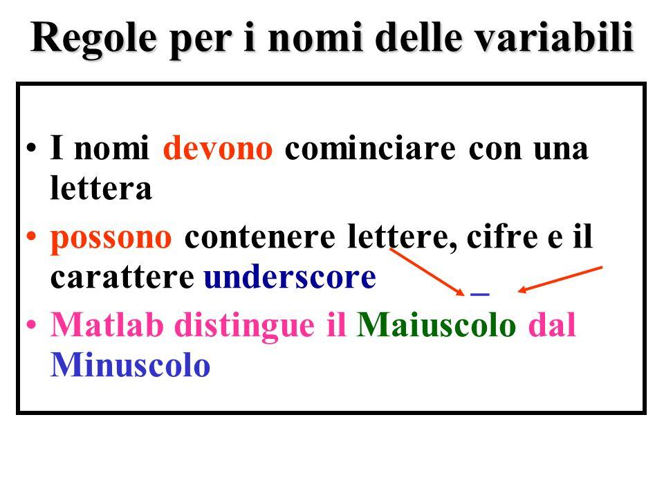 Regole per i nomi delle variabili I nomi devono cominciare con una lettera possono contenere lettere, cifre e il carattere underscore _ Matlab distingue il Maiuscolo dal Minuscolo