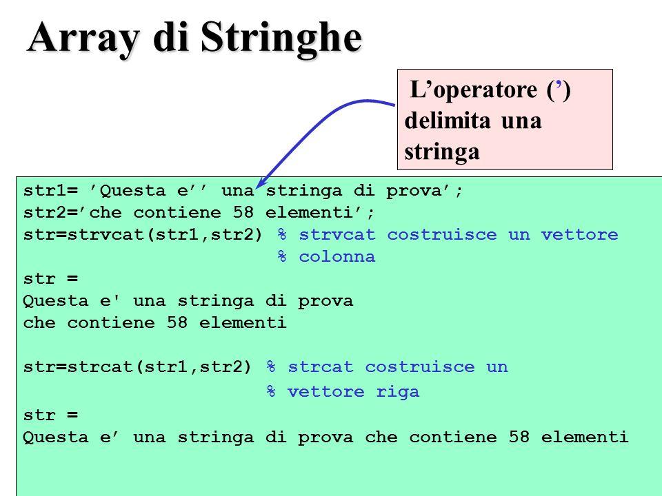 Array di Stringhe str1= Questa e una stringa di prova; str2=che contiene 58 elementi; str=strvcat(str1,str2) % strvcat costruisce un vettore % colonna str = Questa e una stringa di prova che contiene 58 elementi str=strcat(str1,str2) % strcat costruisce un % vettore riga str = Questa e una stringa di prova che contiene 58 elementi str1= Questa e una stringa di prova; str2=che contiene 58 elementi; str=strvcat(str1,str2) % strvcat costruisce un vettore % colonna str = Questa e una stringa di prova che contiene 58 elementi str=strcat(str1,str2) % strcat costruisce un % vettore riga str = Questa e una stringa di prova che contiene 58 elementi Loperatore () delimita una stringa
