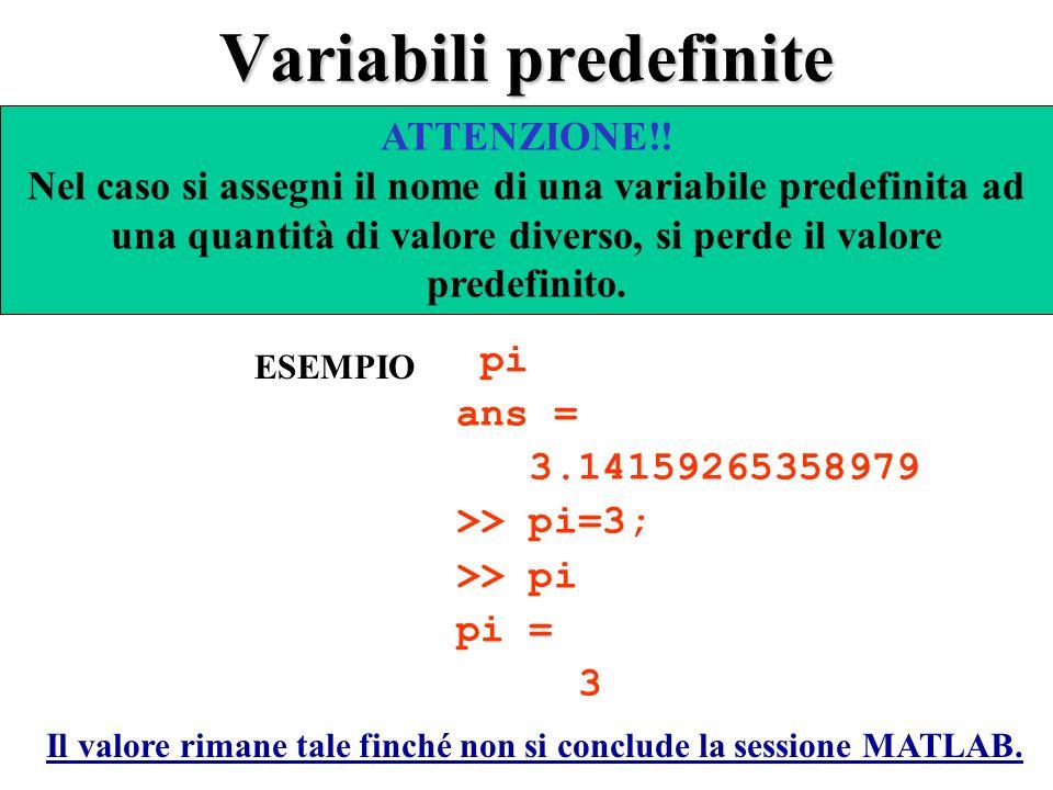 Variabili predefinite pi ans = 3.14159265358979 >> pi=3; >> pi pi = 3 ATTENZIONE!.