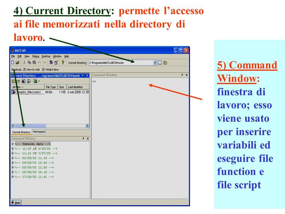 5) Command Window: finestra di lavoro; esso viene usato per inserire variabili ed eseguire file function e file script 4) Current Directory: permette laccesso ai file memorizzati nella directory di lavoro.