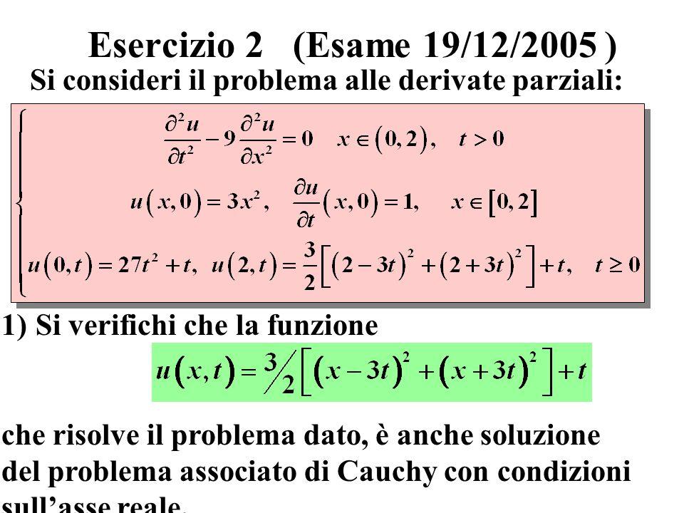 Esercizio 2 (Esame 19/12/2005 ) Si consideri il problema alle derivate parziali: 1)Si verifichi che la funzione che risolve il problema dato, è anche soluzione del problema associato di Cauchy con condizioni sullasse reale.
