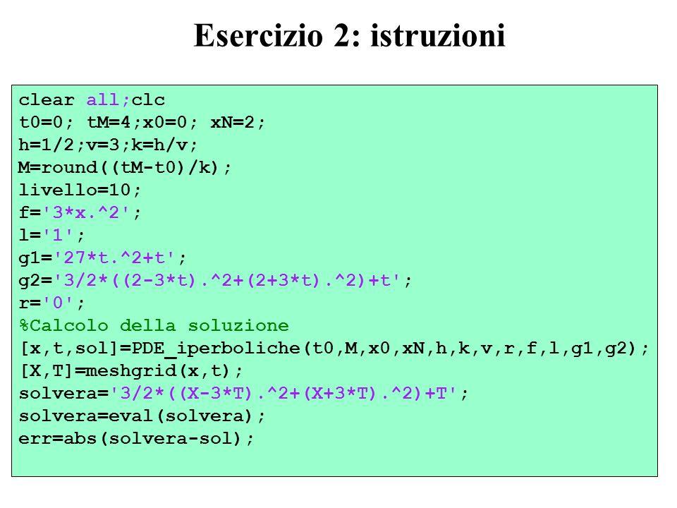 Esercizio 2: istruzioni clear all;clc t0=0; tM=4;x0=0; xN=2; h=1/2;v=3;k=h/v; M=round((tM-t0)/k); livello=10; f= 3*x.^2 ; l= 1 ; g1= 27*t.^2+t ; g2= 3/2*((2-3*t).^2+(2+3*t).^2)+t ; r= 0 ; %Calcolo della soluzione [x,t,sol]=PDE_iperboliche(t0,M,x0,xN,h,k,v,r,f,l,g1,g2); [X,T]=meshgrid(x,t); solvera= 3/2*((X-3*T).^2+(X+3*T).^2)+T ; solvera=eval(solvera); err=abs(solvera-sol);