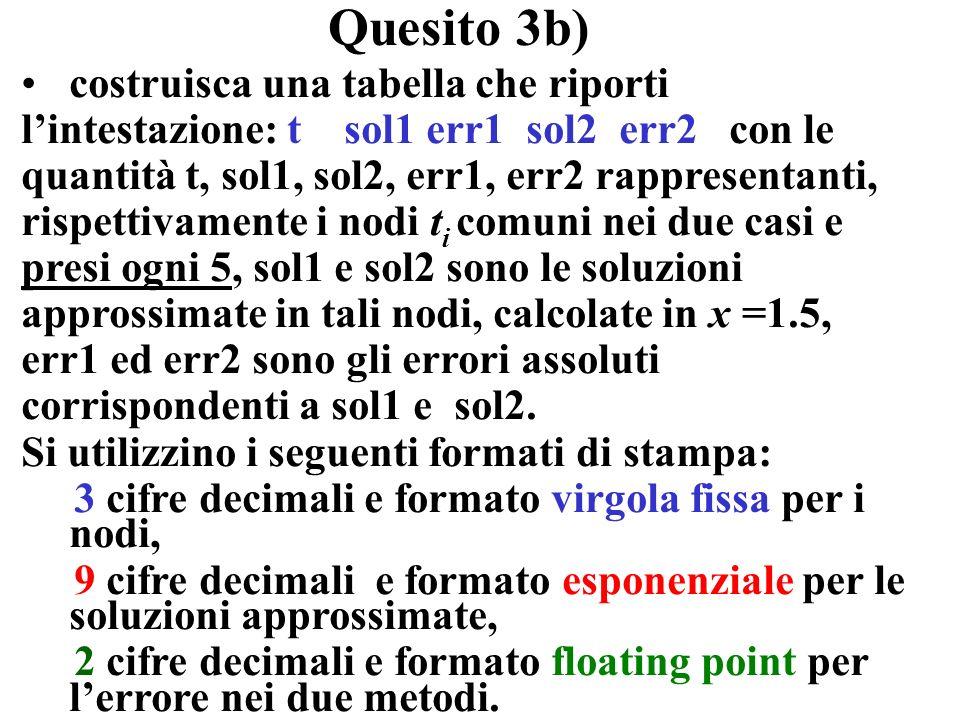Quesito 3b) costruisca una tabella che riporti lintestazione: t sol1 err1 sol2 err2 con le quantità t, sol1, sol2, err1, err2 rappresentanti, rispettivamente i nodi t i comuni nei due casi e presi ogni 5, sol1 e sol2 sono le soluzioni approssimate in tali nodi, calcolate in x =1.5, err1 ed err2 sono gli errori assoluti corrispondenti a sol1 e sol2.