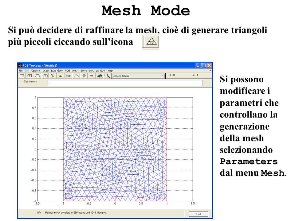 Mesh Mode Si può decidere di raffinare la mesh, cioè di generare triangoli più piccoli ciccando sullicona Si possono modificare i parametri che controllano la generazione della mesh selezionando Parameters dal menu Mesh.