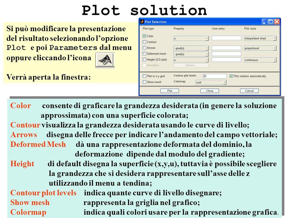 Plot solution Si può modificare la presentazione del risultato selezionando lopzione Plot e poi Parameters dal menu oppure cliccando licona Verrà aperta la finestra: Color consente di graficare la grandezza desiderata (in genere la soluzione approssimata) con una superficie colorata; Contour visualizza la grandezza desiderata usando le curve di livello; Arrows disegna delle frecce per indicare landamento del campo vettoriale; Deformed Mesh dà una rappresentazione deformata del dominio, la deformazione dipende dal modulo del gradiente; Height di default disegna la superficie (x,y,u), tuttavia è possibile scegliere la grandezza che si desidera rappresentare sullasse delle z utilizzando il menu a tendina; Contour plot levels indica quante curve di livello disegnare; Show mesh rappresenta la griglia nel grafico; Colormap indica quali colori usare per la rappresentazione grafica.